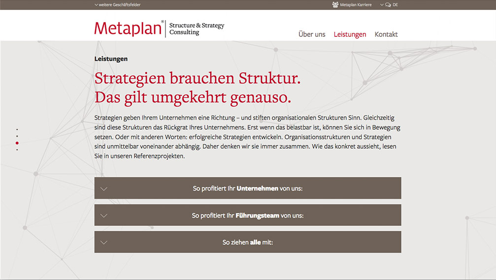 Metaplan Website Leistungen