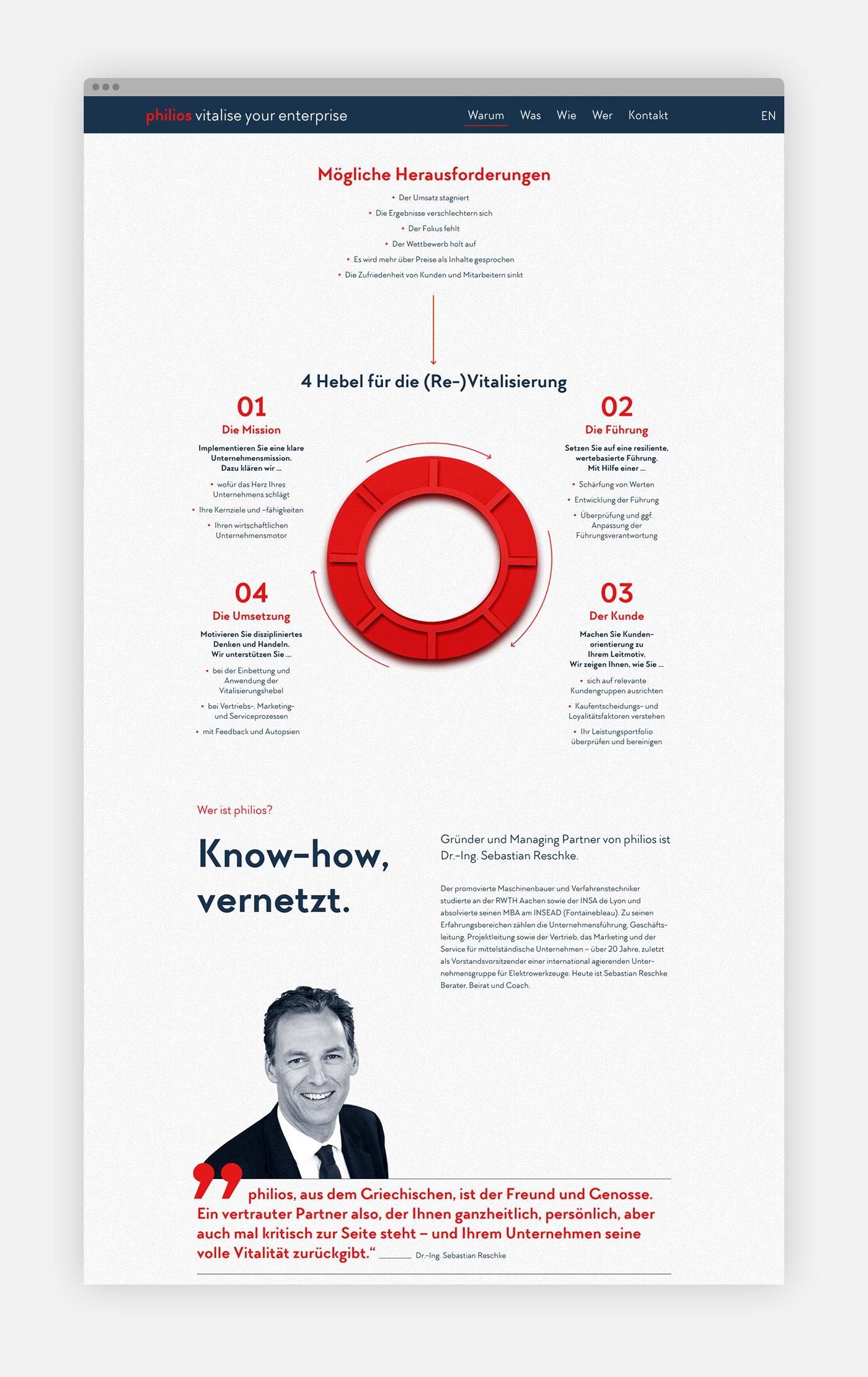 Philios Infografik